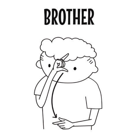 Brother in Sign Language