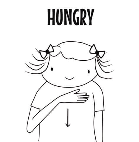Hungry in Sign Language